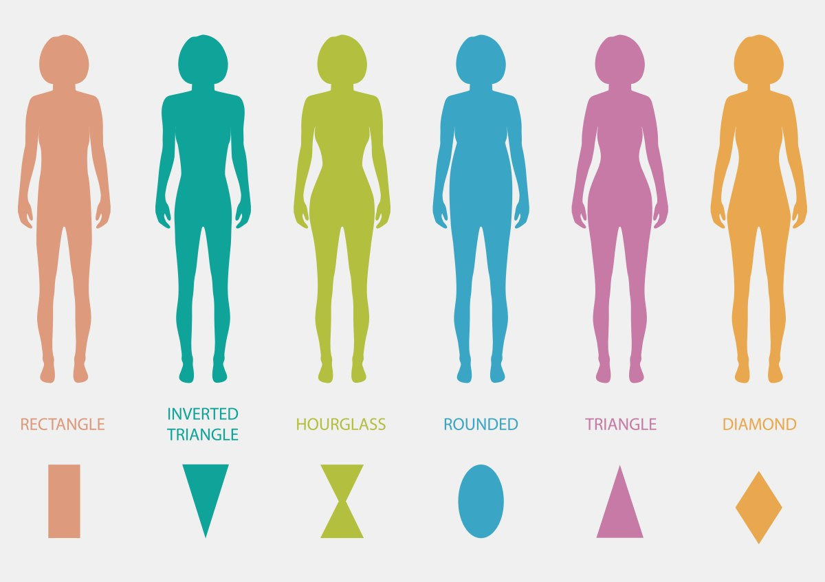 How to dress with an hourglass figure or hourglass body shape